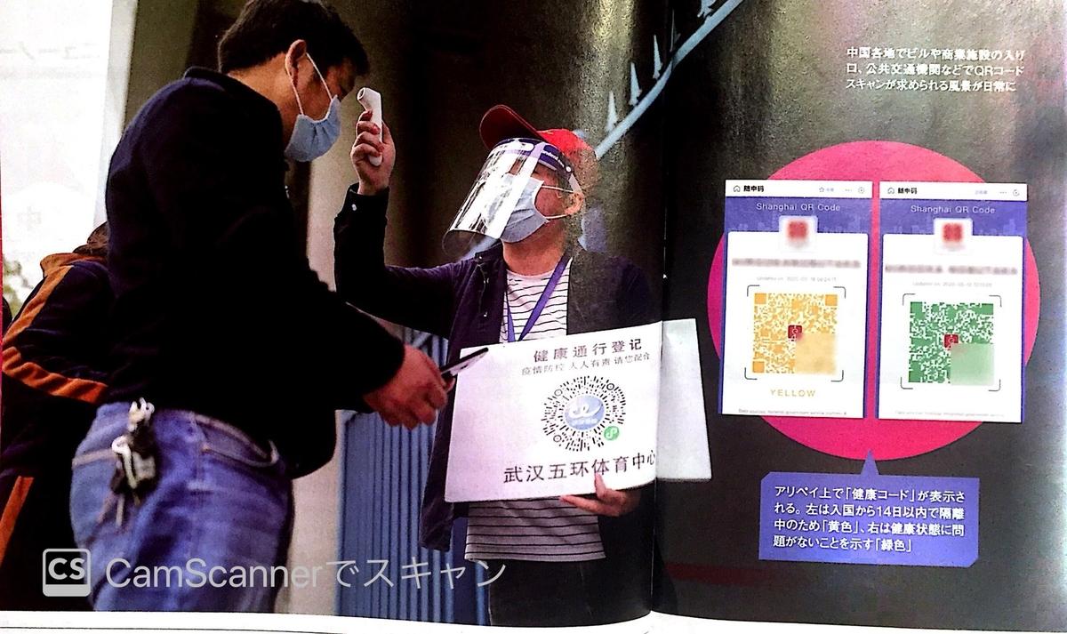 中国の健康コード