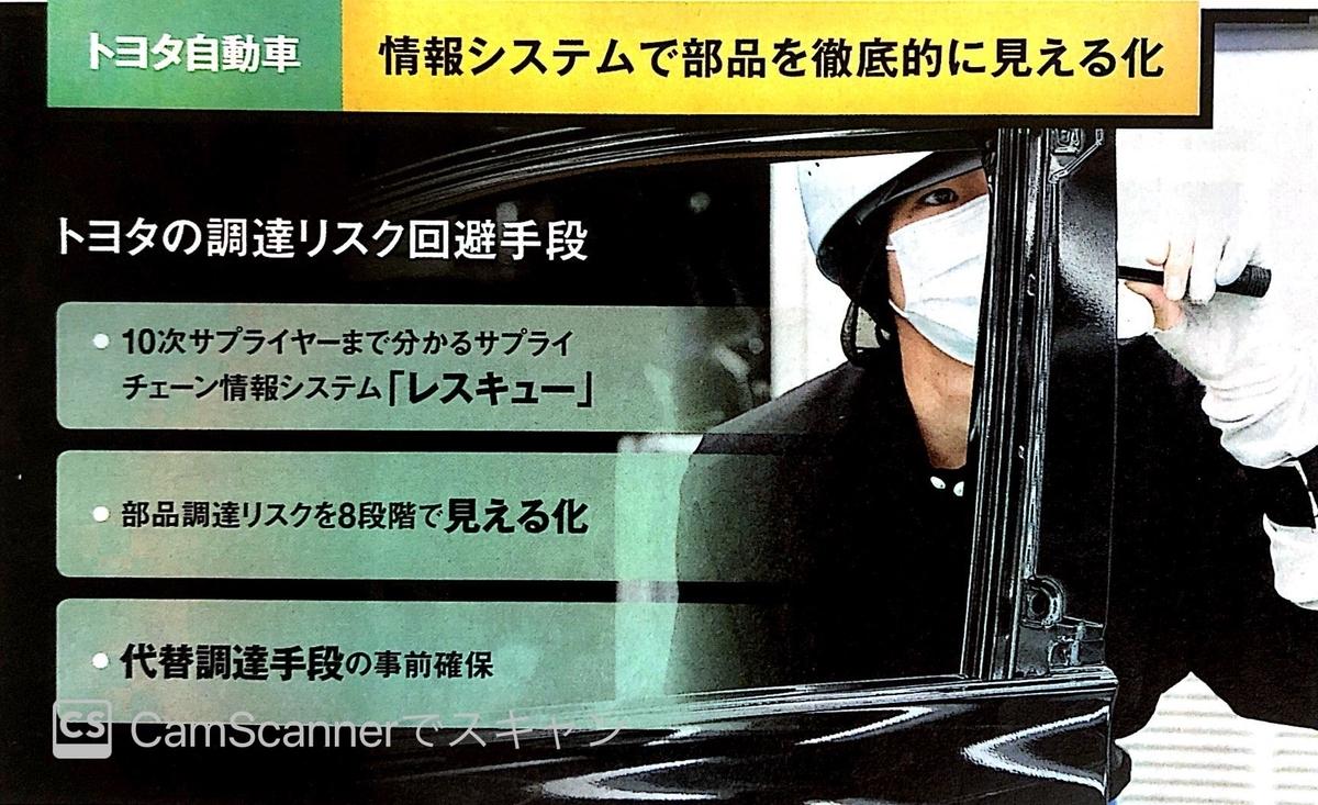 トヨタ自動車の対策