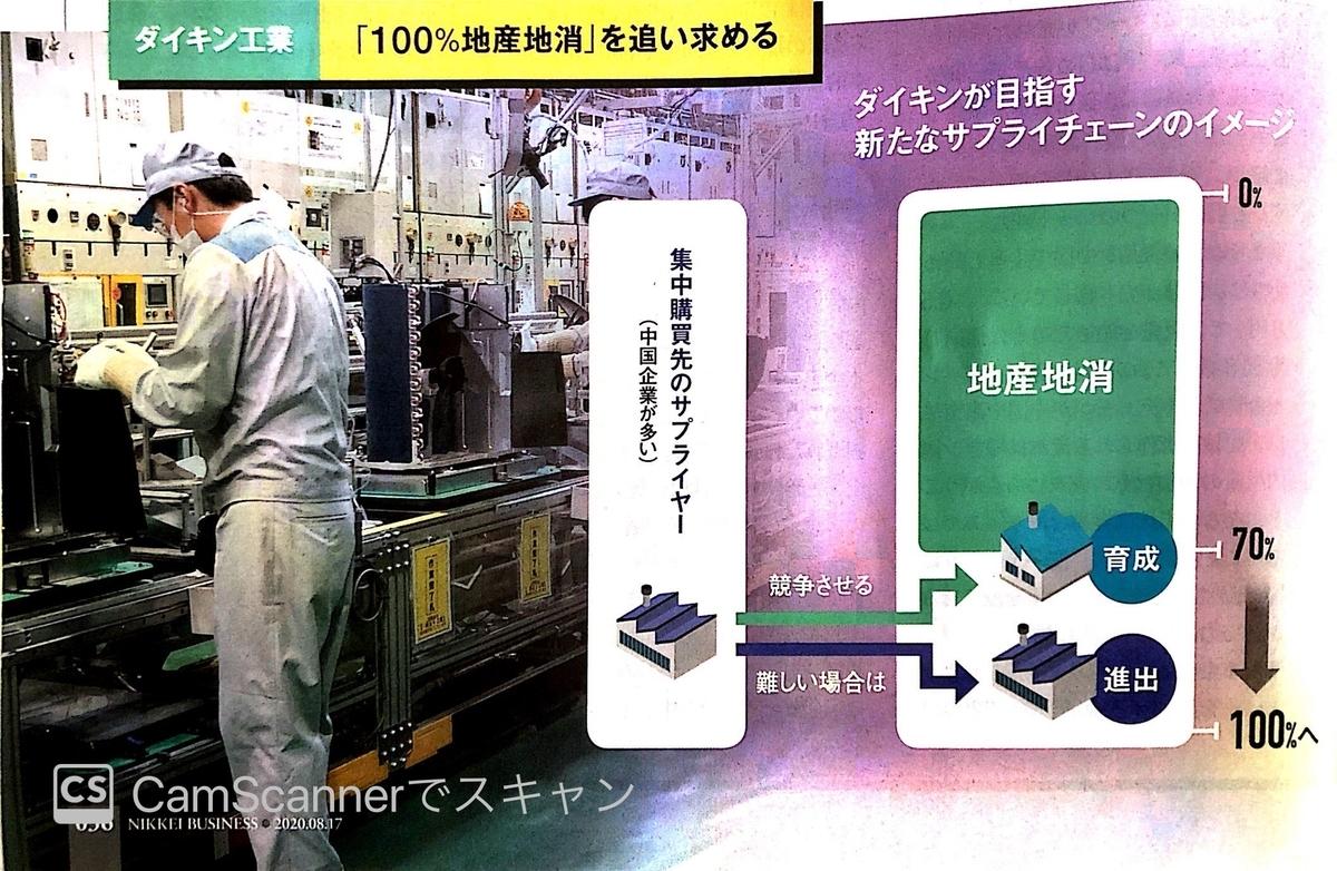 ダイキン工業の対策
