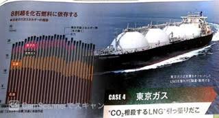 東京ガスの取り組み