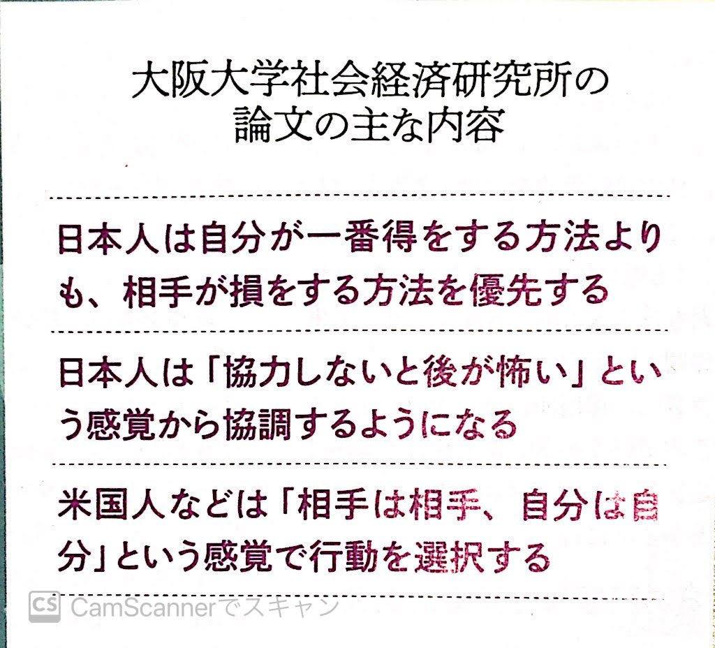 大阪大学社会経済研究所結果