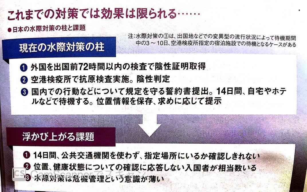 日本の水際対策