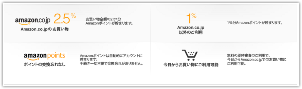 Amazonでポイントを貯める仕組み