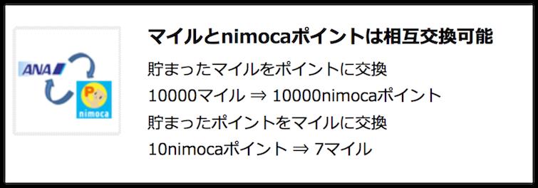 nimocaポイントはANAマイルへ交換可能