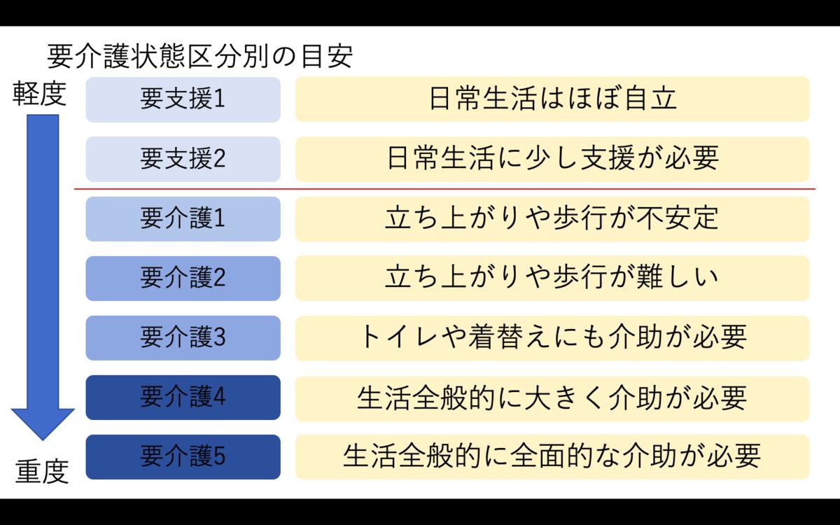 f:id:jiyuniikiru:20190414005700p:plain