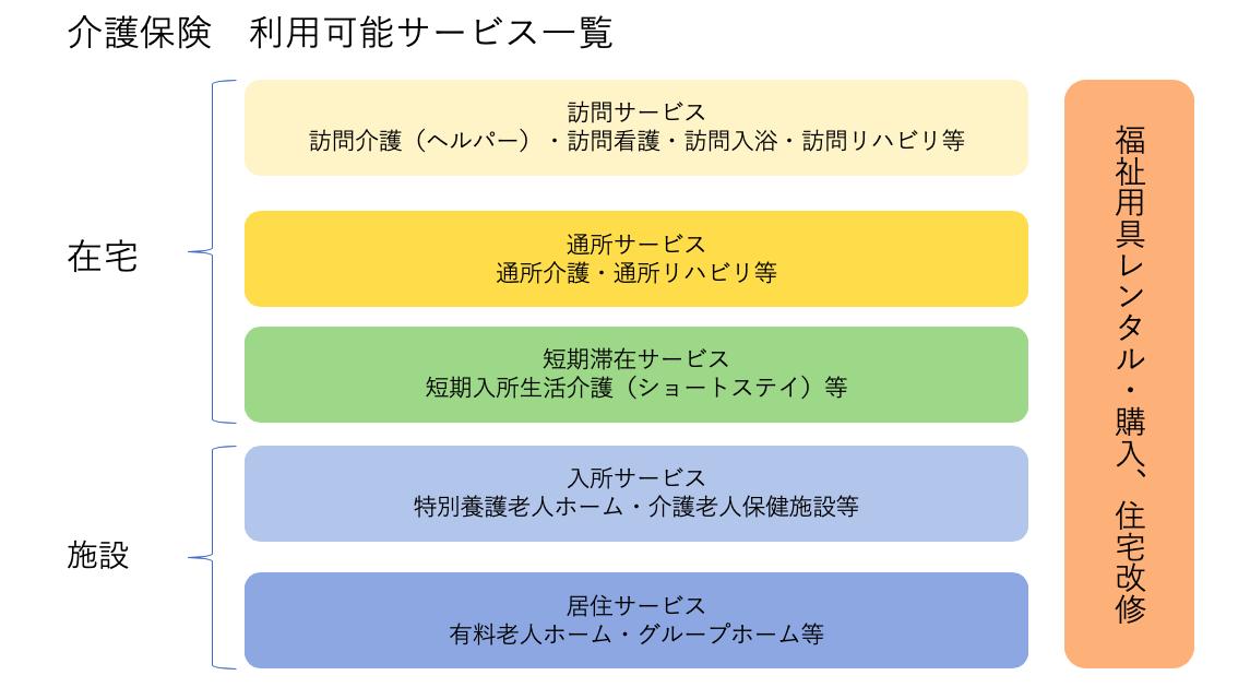 f:id:jiyuniikiru:20190414012952p:plain
