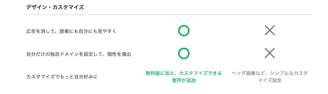 f:id:jiyuniikiru:20190421082556p:plain
