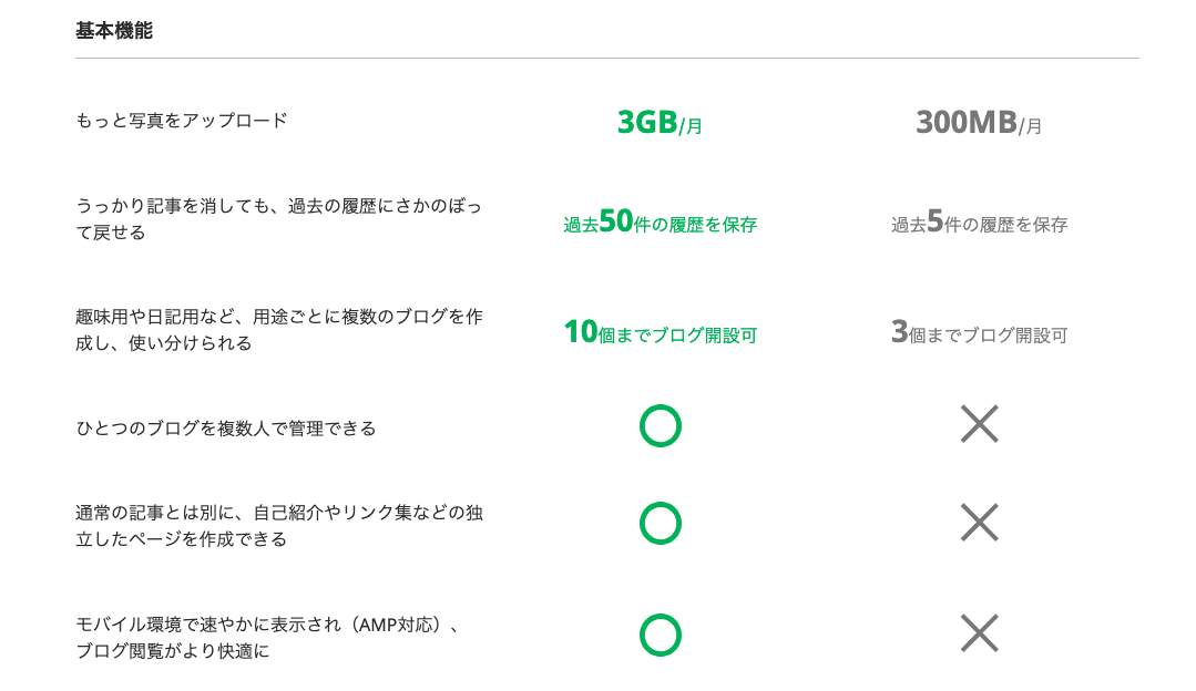 f:id:jiyuniikiru:20190421082631p:plain