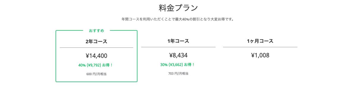 f:id:jiyuniikiru:20190421231209p:plain