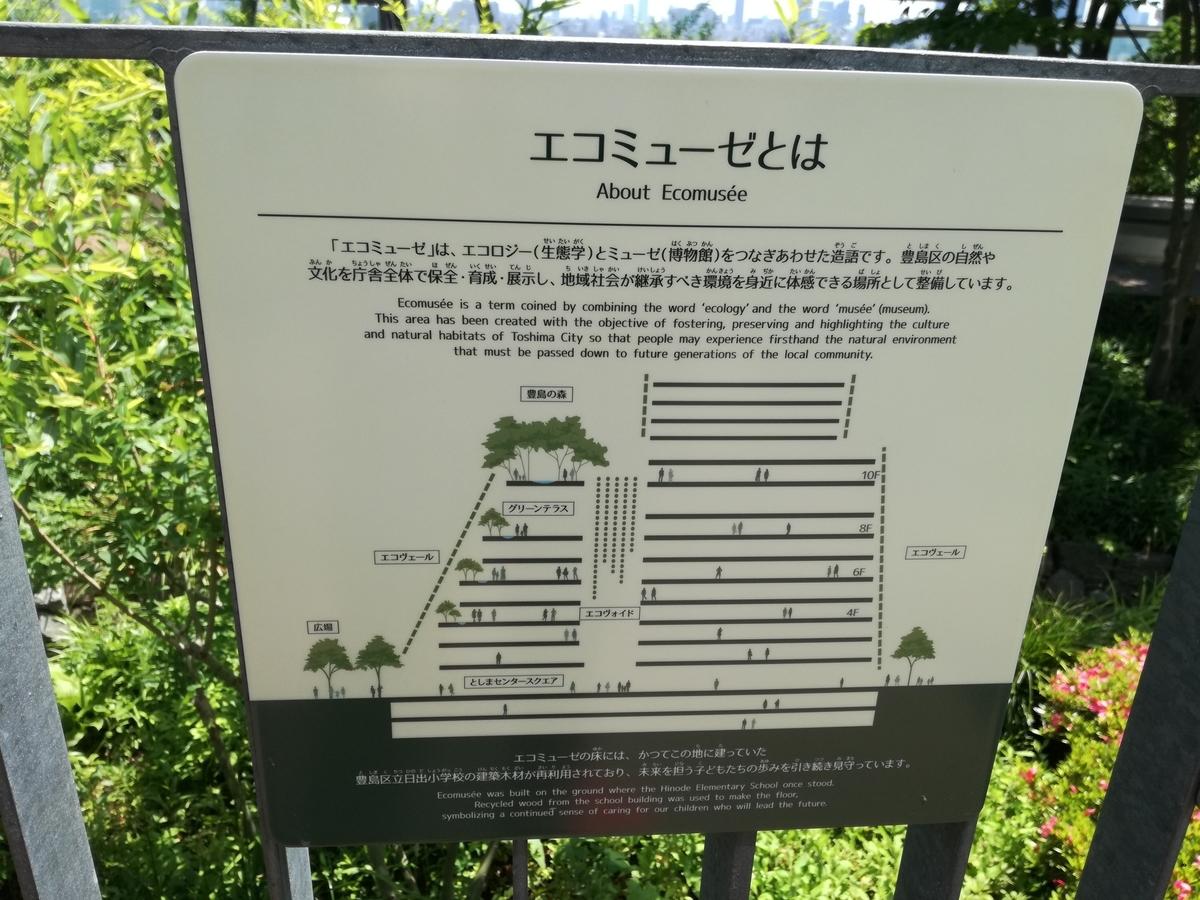 f:id:jiyuukeishiki:20190525100644j:plain