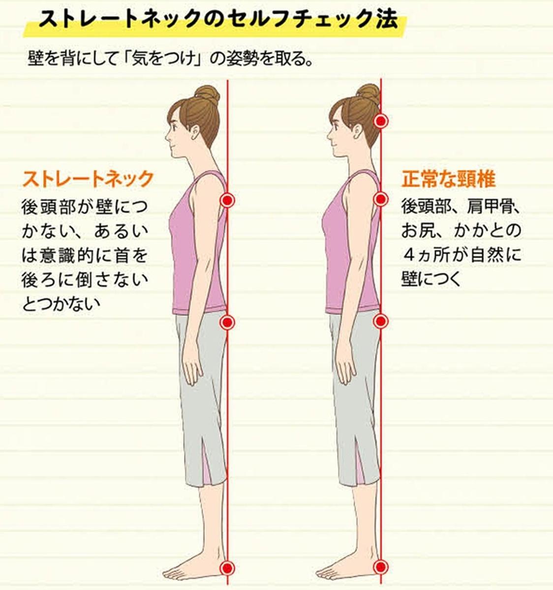 f:id:jiyuukeishiki:20190617000831j:plain