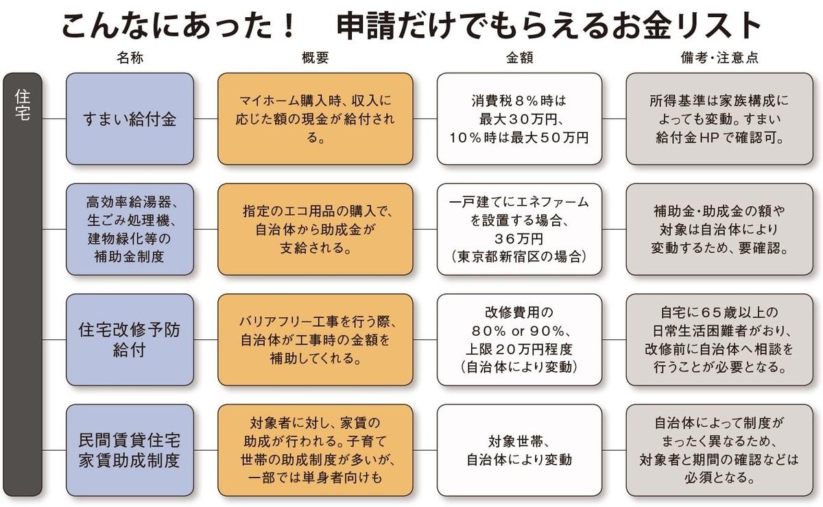 f:id:jiyuukeishiki:20190621223339j:plain