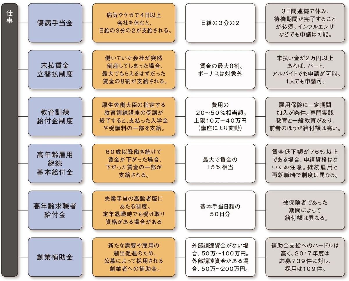 f:id:jiyuukeishiki:20190621223348j:plain