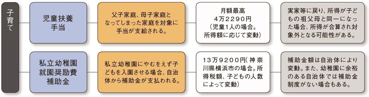 f:id:jiyuukeishiki:20190621223355j:plain