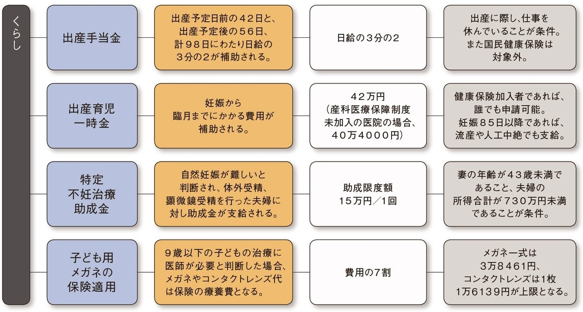 f:id:jiyuukeishiki:20190621223404j:plain
