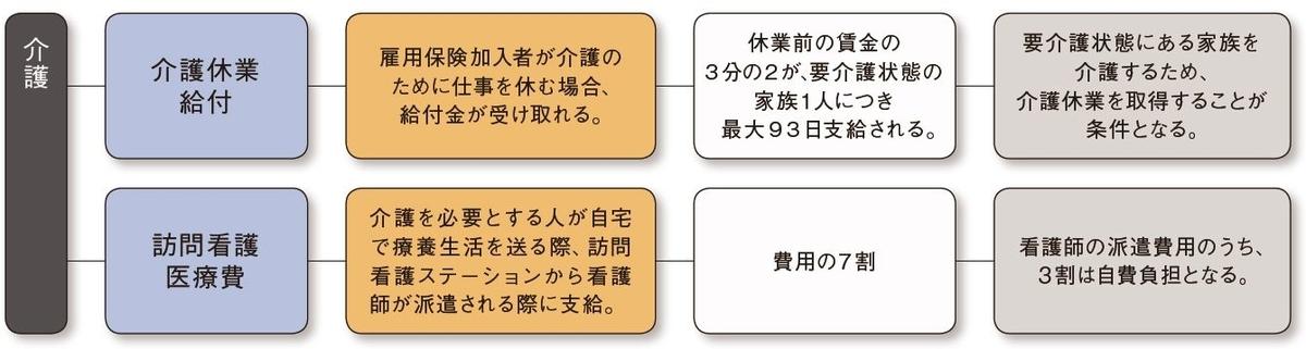 f:id:jiyuukeishiki:20190621223419j:plain