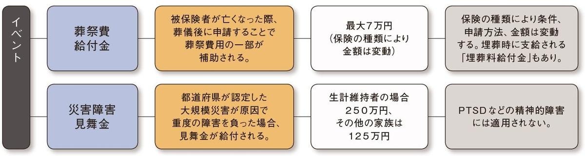 f:id:jiyuukeishiki:20190621223427j:plain