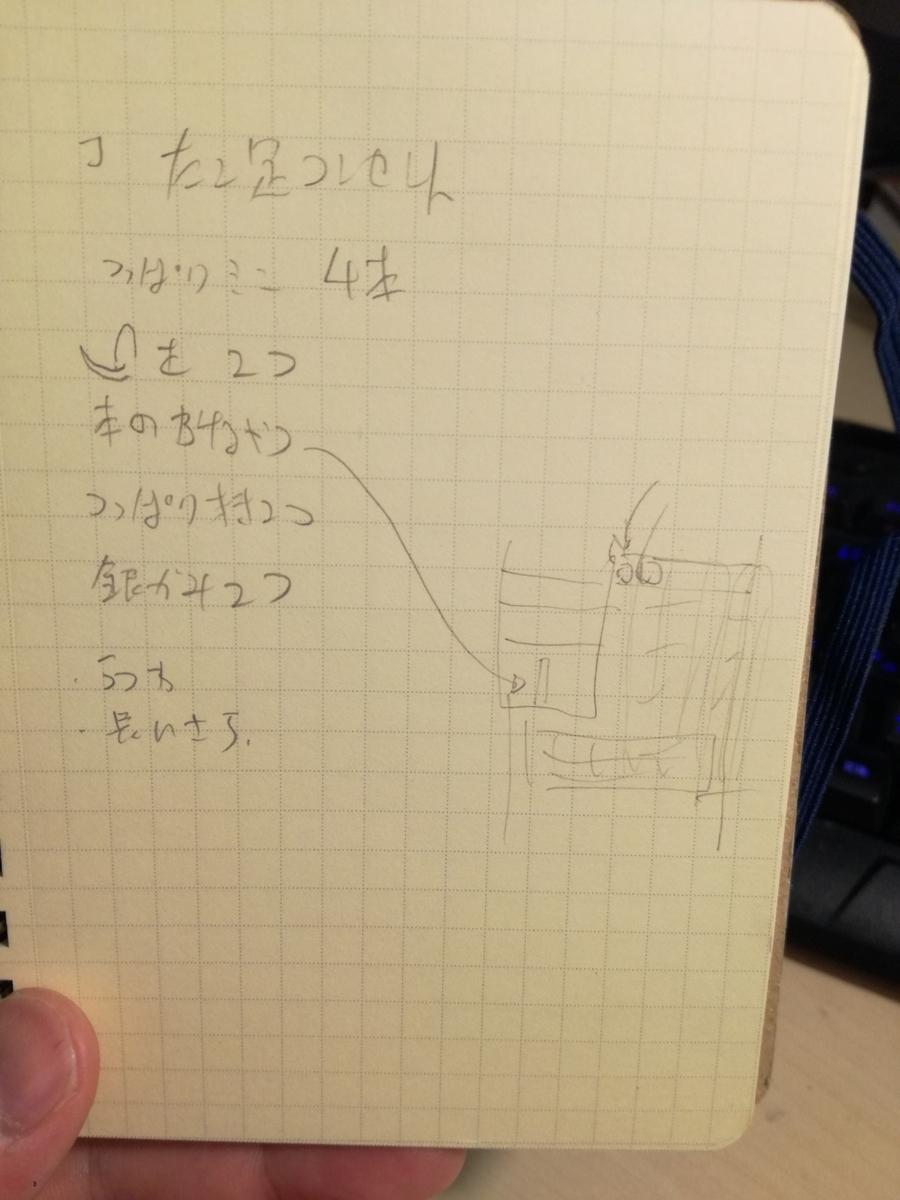 f:id:jiyuukeishiki:20190623215813j:plain