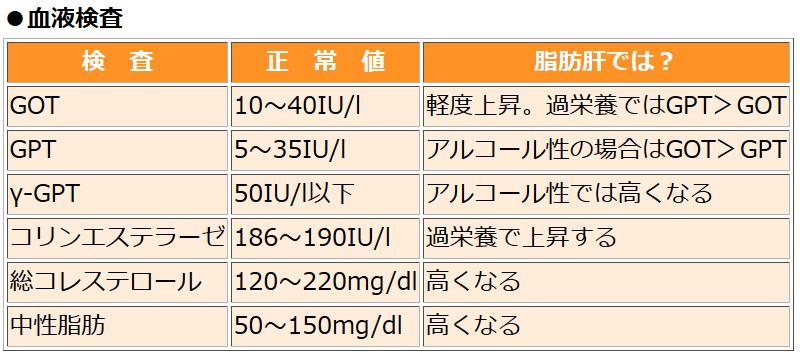 f:id:jiyuukeishiki:20190702002856p:plain