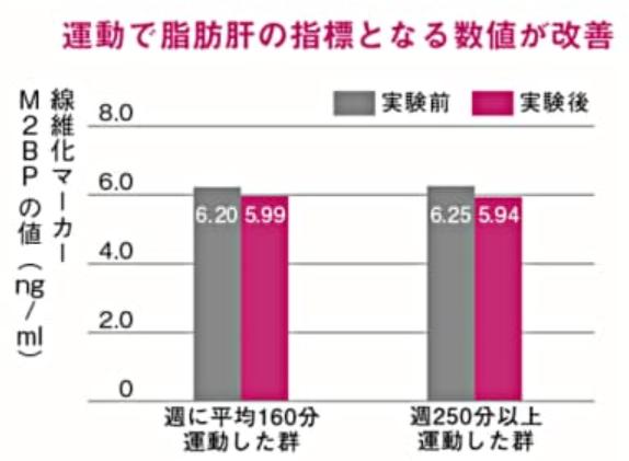 f:id:jiyuukeishiki:20190702003249p:plain
