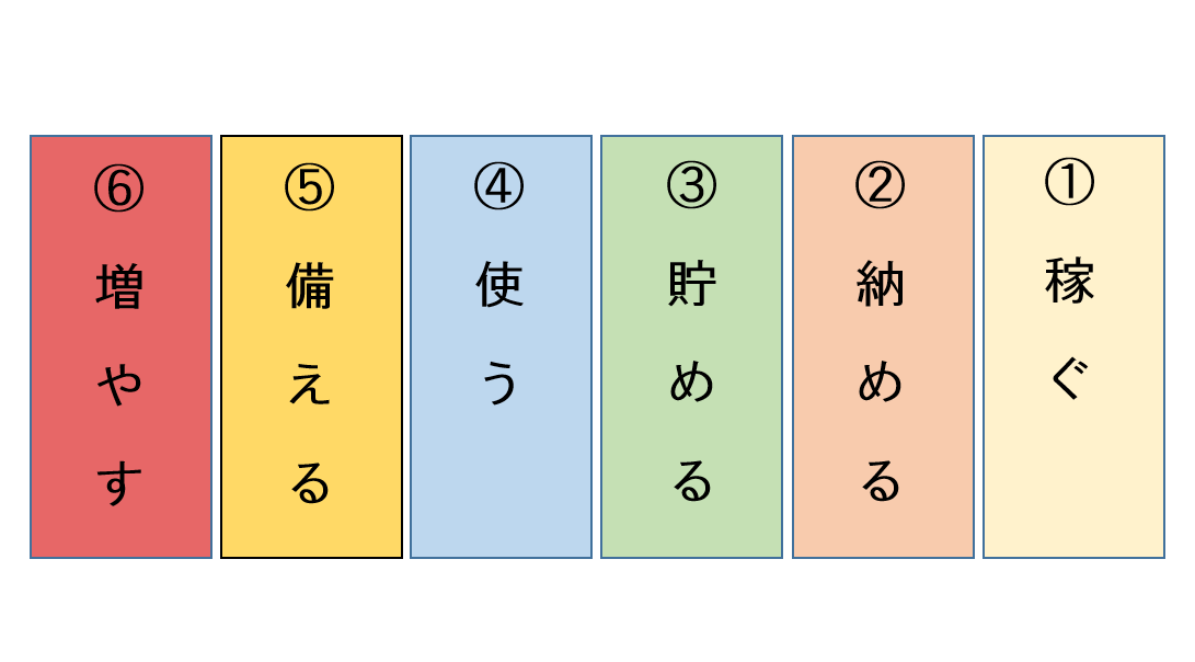 f:id:jiyuukeishiki:20190714120952p:plain