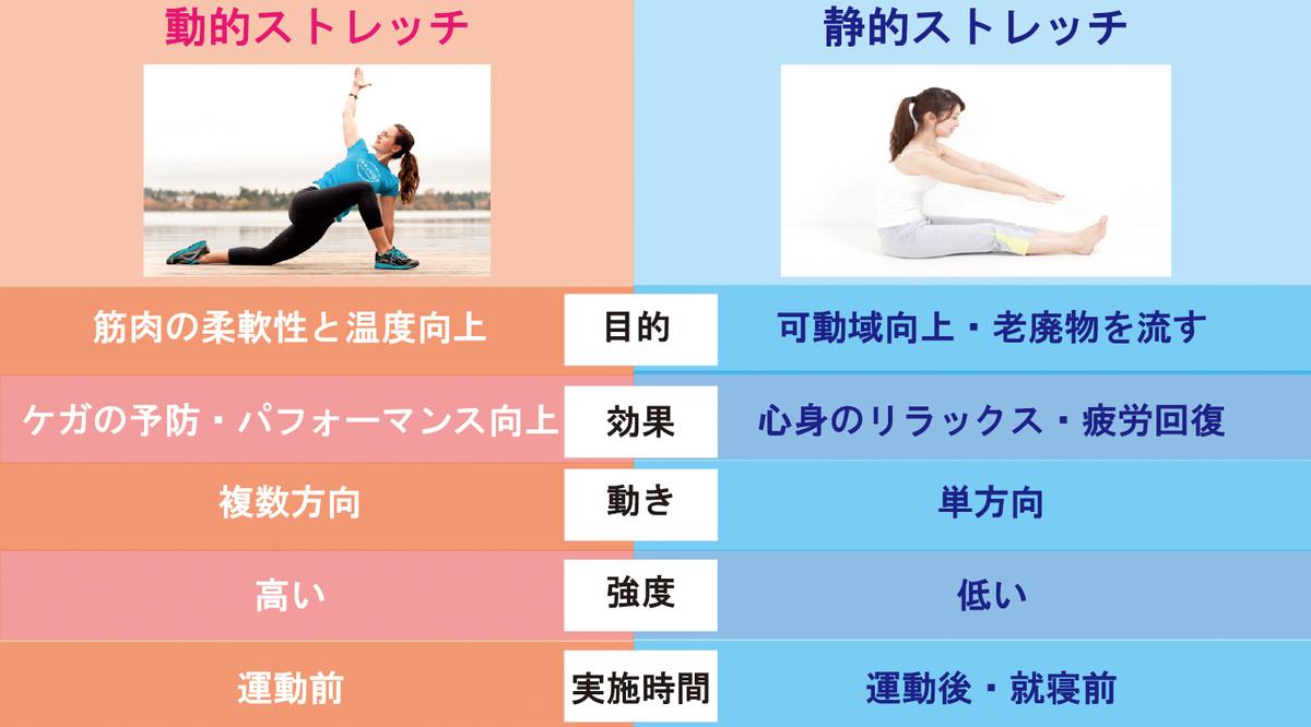 f:id:jiyuukeishiki:20190720021548j:plain