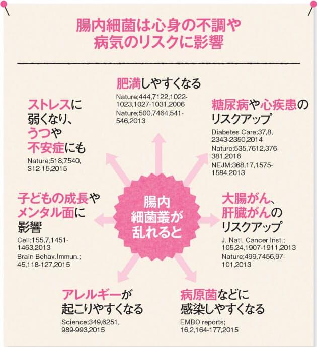 f:id:jiyuukeishiki:20190729001541j:plain