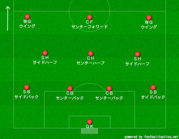 f:id:jiyuukeishiki:20190825113001j:plain