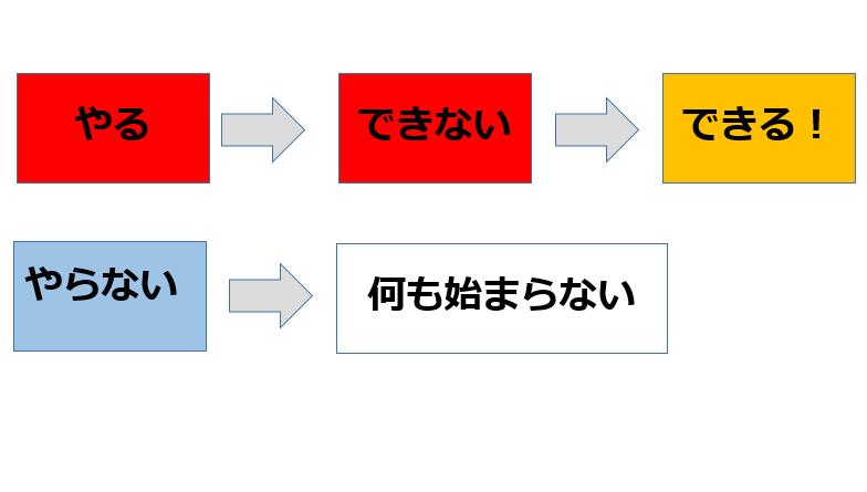f:id:jiyuukeishiki:20190827004859p:plain