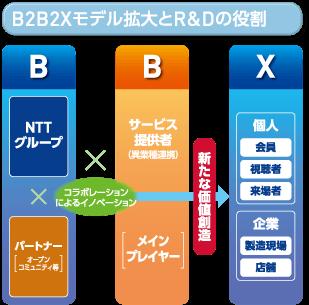 f:id:jiyuukeishiki:20190831074135p:plain
