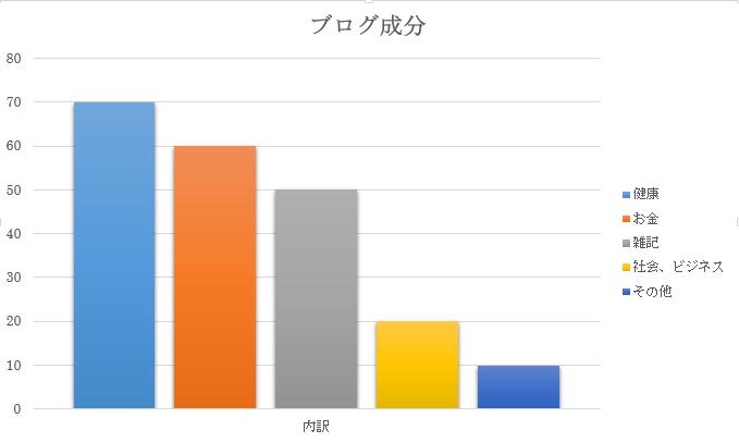 f:id:jiyuukeishiki:20190907020610p:plain