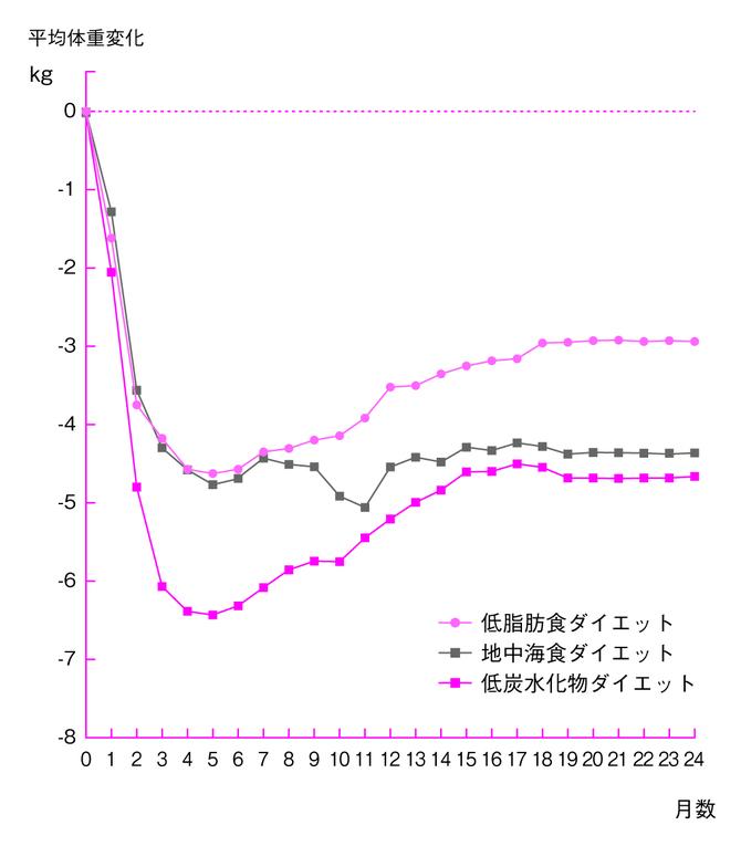 f:id:jiyuukeishiki:20190916220745j:plain