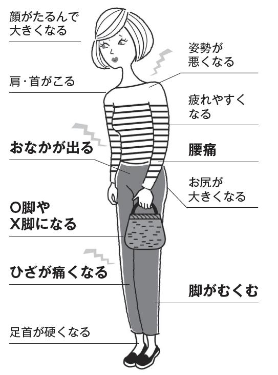 f:id:jiyuukeishiki:20191003004145p:plain