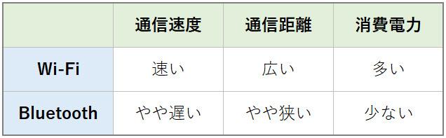 f:id:jiyuukeishiki:20200210093218j:plain