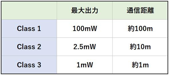 f:id:jiyuukeishiki:20200210093825j:plain