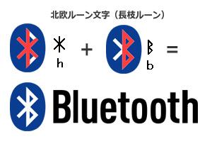 f:id:jiyuukeishiki:20200210094105j:plain