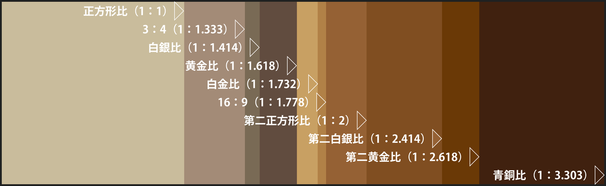 f:id:jiyuukeishiki:20200605232021p:plain