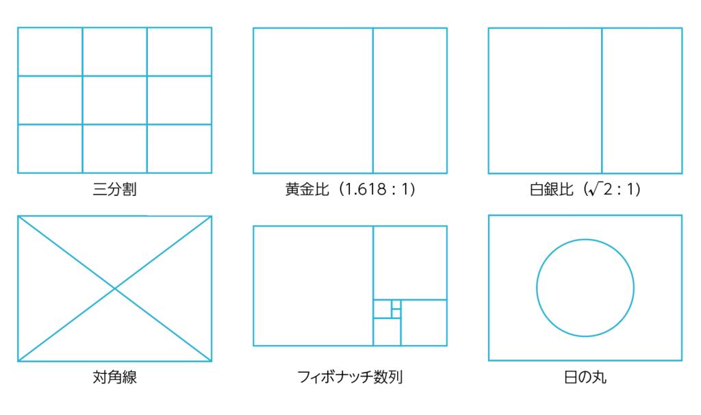 f:id:jiyuukeishiki:20200605233314p:plain
