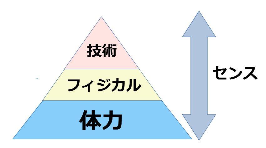 f:id:jiyuukeishiki:20200619235438j:plain