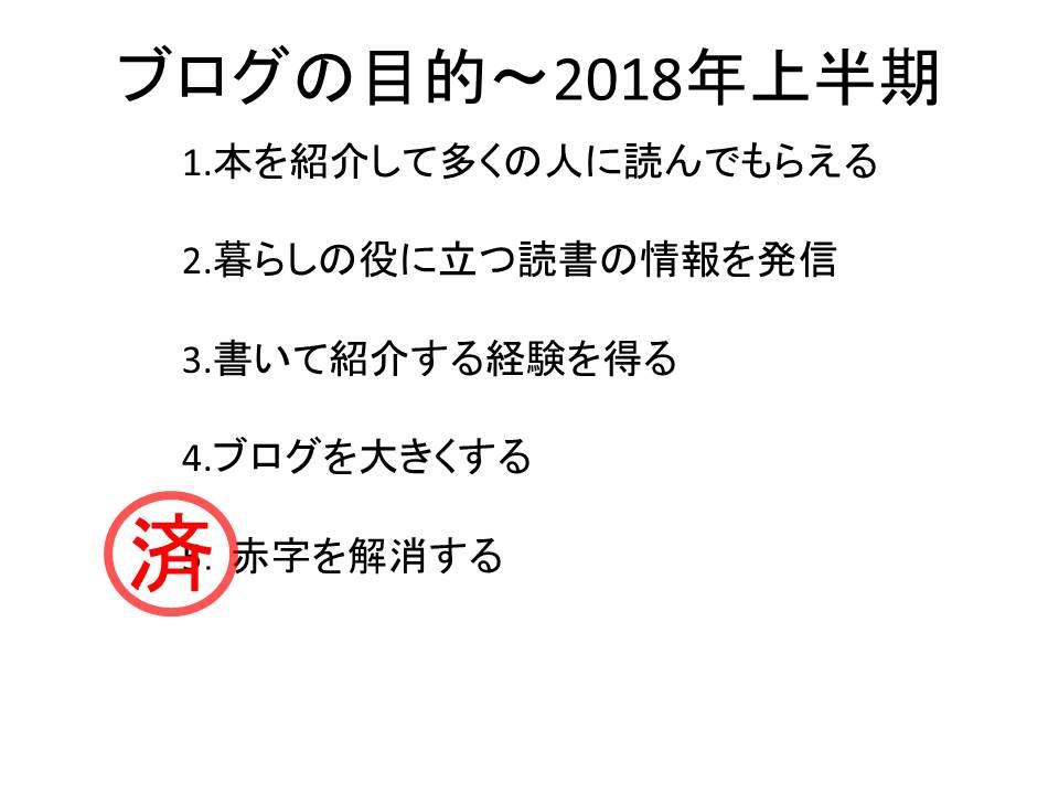 f:id:jizi9:20180704233013j:plain