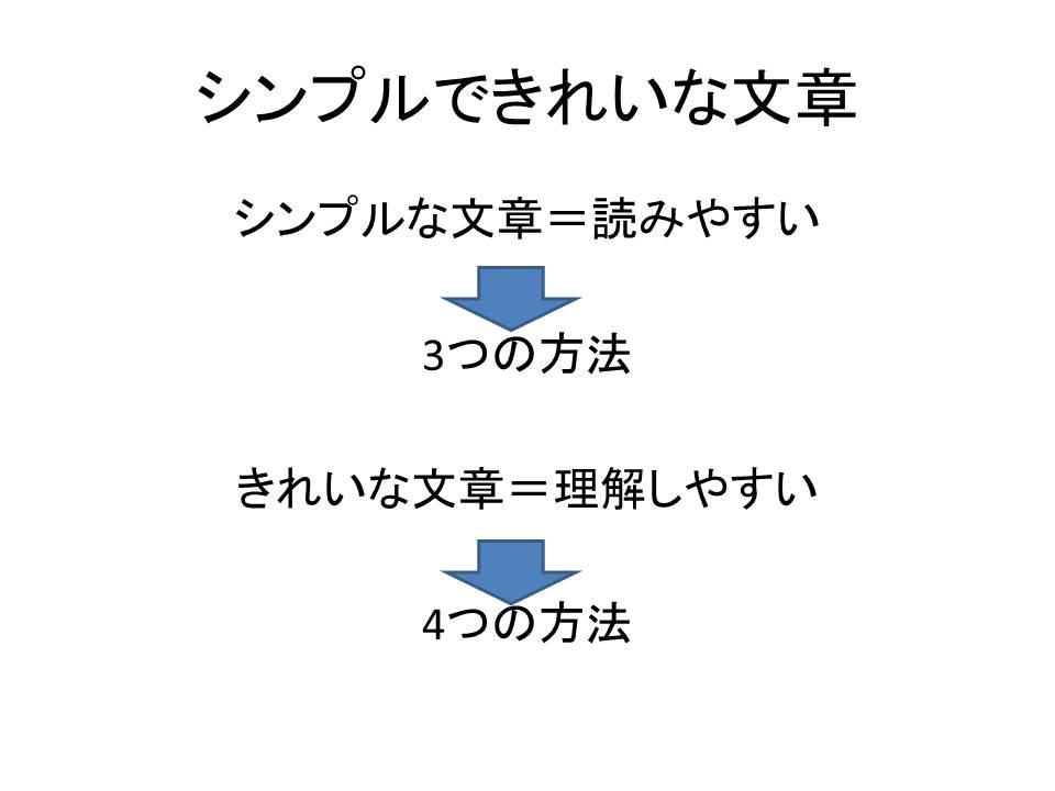 f:id:jizi9:20180802081818j:plain