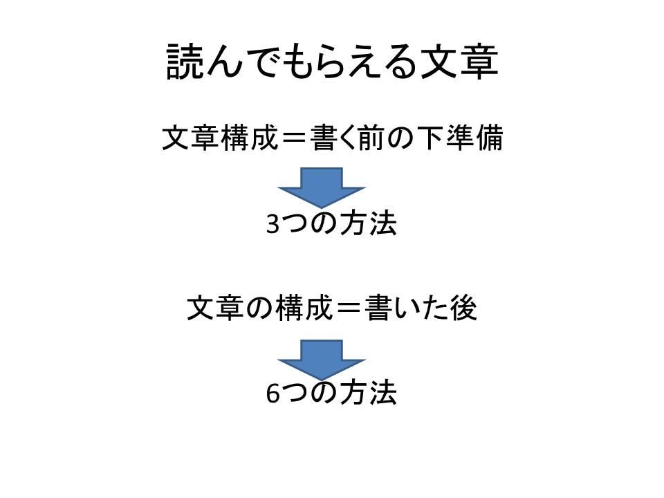 f:id:jizi9:20180821220827j:plain