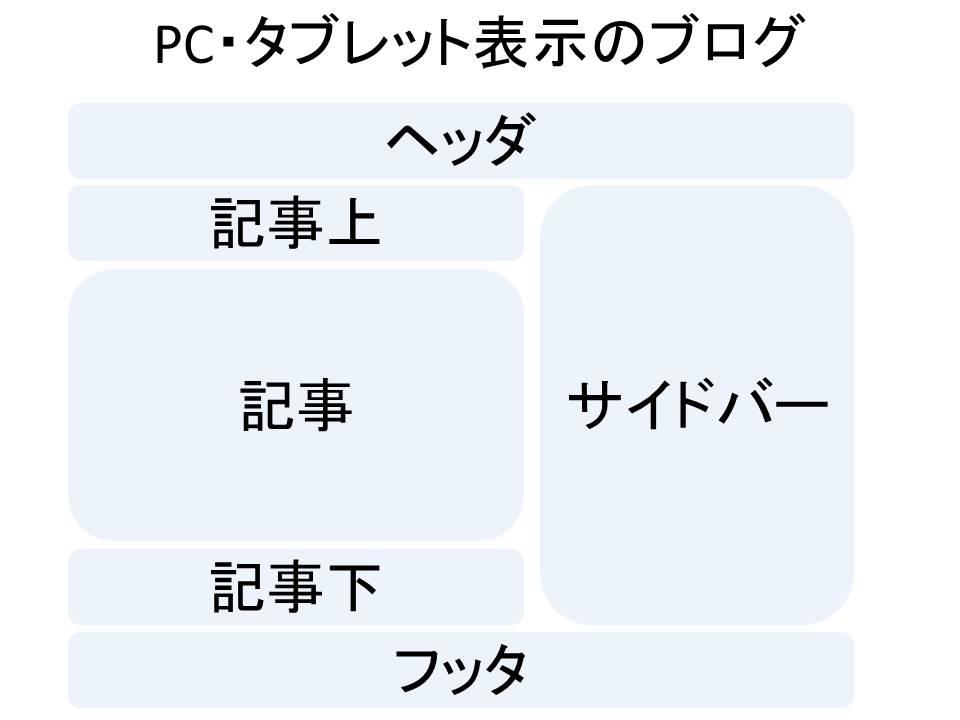 f:id:jizi9:20190417103057j:plain