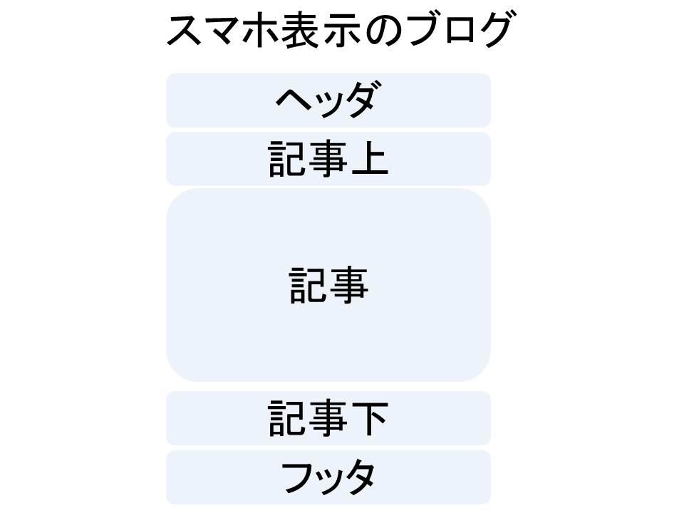 f:id:jizi9:20190417103112j:plain