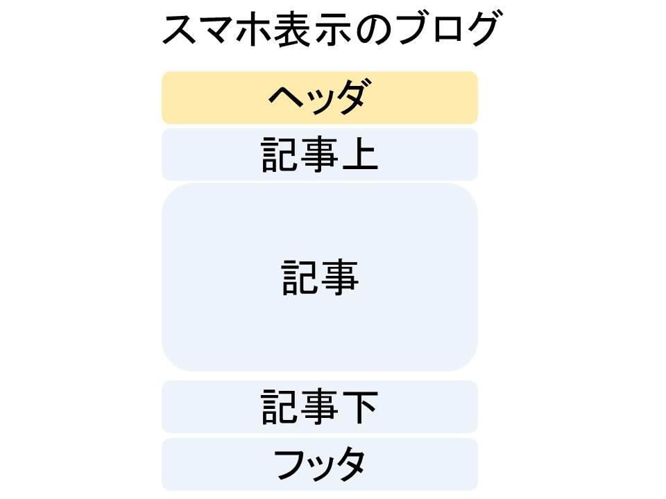 f:id:jizi9:20190417103158j:plain