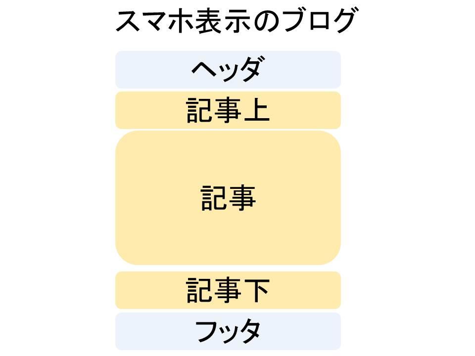 f:id:jizi9:20190417103301j:plain