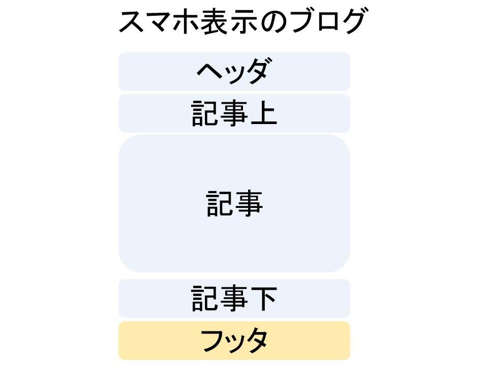 f:id:jizi9:20190417103336j:plain