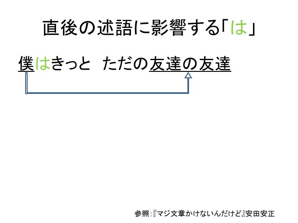 f:id:jizi9:20190805165442j:plain