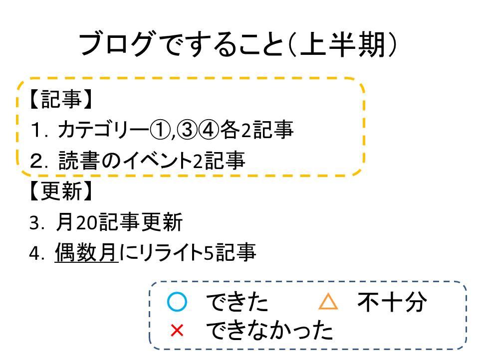 f:id:jizi9:20200104083325j:plain