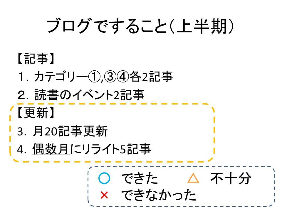 f:id:jizi9:20200104083341j:plain